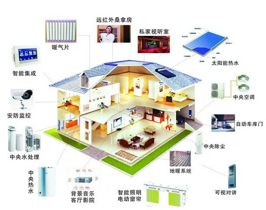 关于control4智能家居别墅照明应制子系统